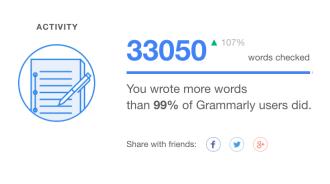 wrotemorewordsgrammarly